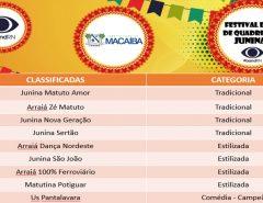 Finalíssima do festival de quadrilhas Band e Prefeitura de Macaíba acontece hoje (30)
