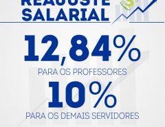 Prefeito concede aumento salarial ao funcionalismo público macaibense