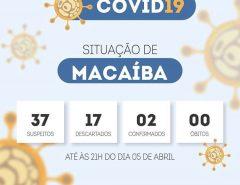 Informe Publicitário: Covid-19; veja a situação de Macaíba