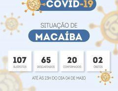 Novos números do Coronavírus em Macaíba
