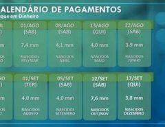 CAIXA ABRE 17 AGÊNCIAS NO RIO GRANDE DO NORTE NESTE SÁBADO (12)