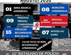 Balanço das ações da PM em Macaíba