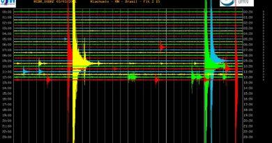 Cidade do RN registra 27 tremores de terra em menos de 10 horas, diz UFRN